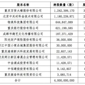 马上消费金融2020前三季营收60.5亿元净赚4.43亿